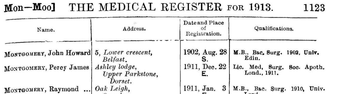 MedicalRegister1913